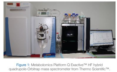 Metabolomics At DDI