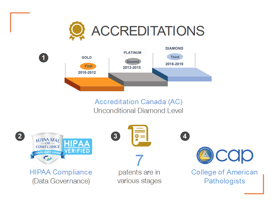 DDI's Accreditations